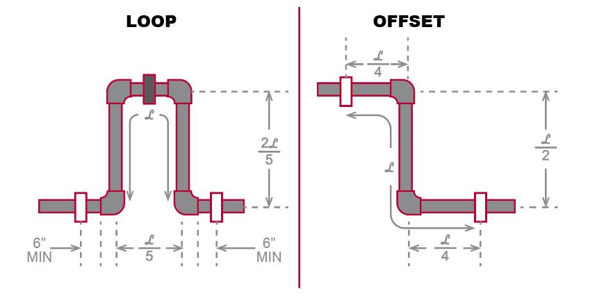 expansin-loop-diagram-1